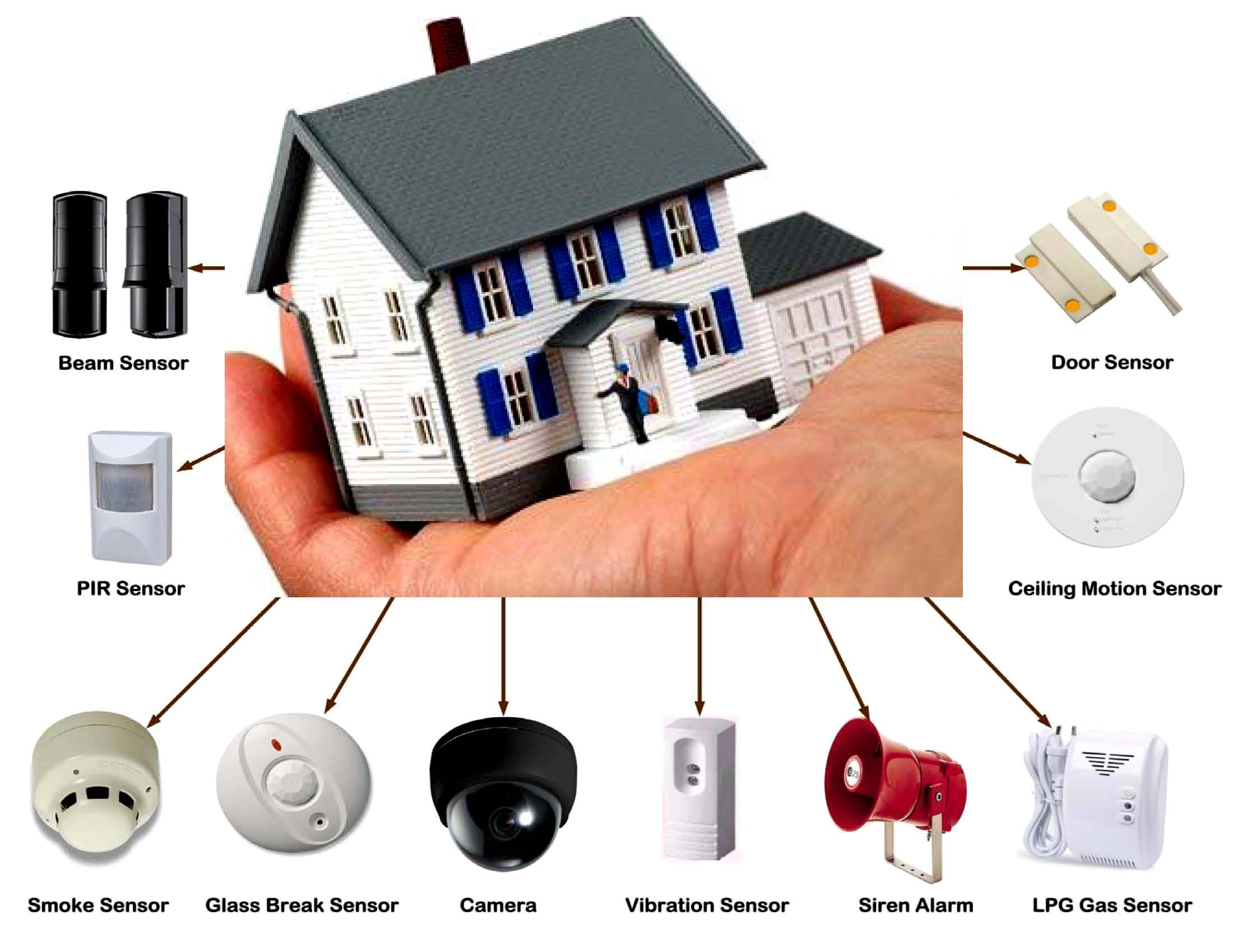 How To Choose A Security System For Your House?