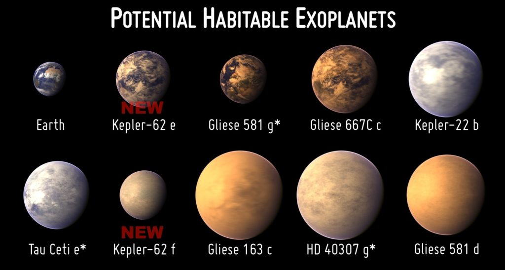 Where can we find planets that may host life?